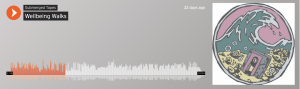 Wellbeing Walks on Soundcloud